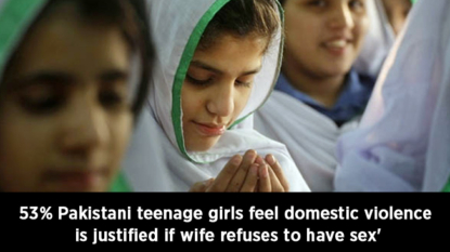 53% Pakistani teenage girls feel domestic violence is justified if wife refuses to have sex