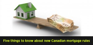 Five things to know about new Canadian mortgage rules that came into effect Monday